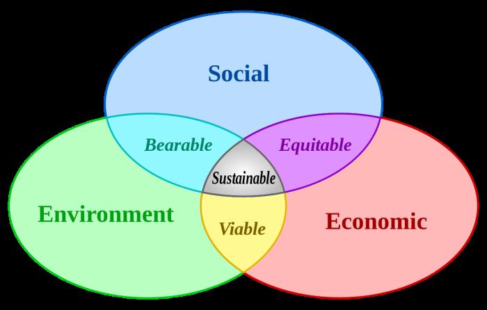 1-ven-diagram
