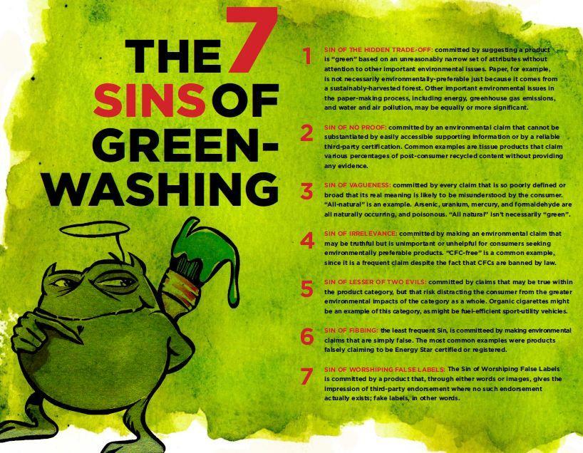 GREENWASHING & SUSTAINABILITY – barnabythinks